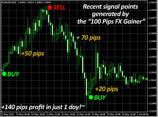 Binary options review 2018