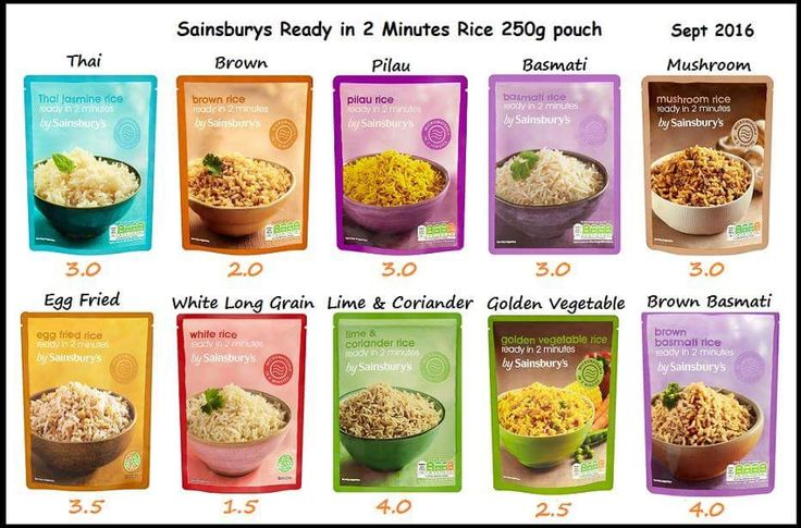 Slimming world Sainsbury's microwave rice syns