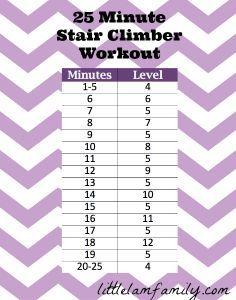 stair stepper benefits weight loss