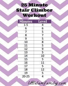 stair stepper workout - Căutare Google                                                                                                                                                      More
