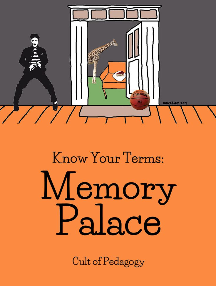 Know Your Terms: Memory Palace