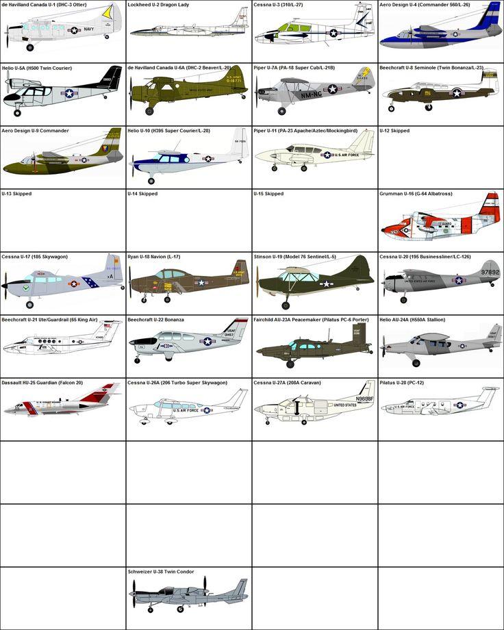 Utility Aircraft