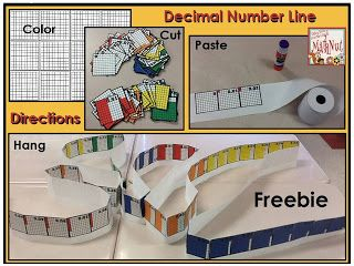Freebie Create Your Own Decimal Number Line