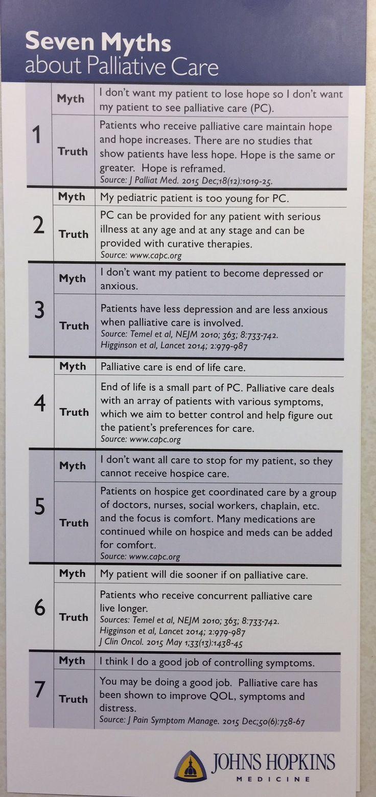 7 mythes à propos des soins palliatifs. via @HopkinsMedicine