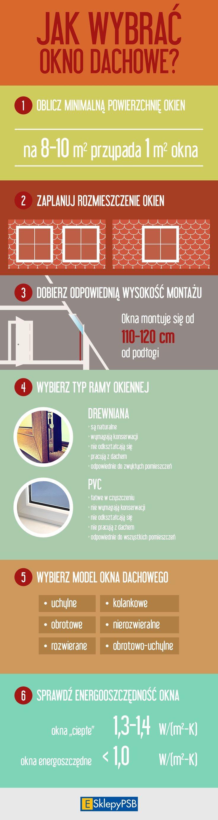 Okna dachowe – jak nie popełnić błędu podczas zakupu okien