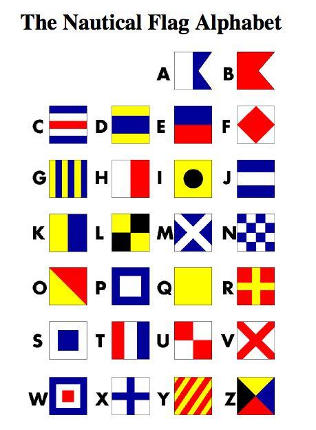 Alphabet Banderas con el alfabeto náutico #infografia #navegación #seguridad http://jaloque.com/