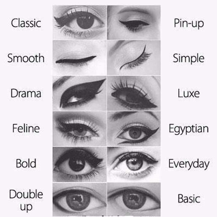 Don't Know what type of eyeliner to Apply? Check this out - for more makeup ideas, MyBeautyCompare