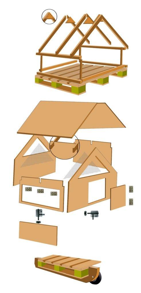 plan de poulaillier mobile avec palette