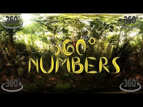 360° FUNBBTV : Learn Numbers in 360 degree with our Kawaii TumTum in Eng...
