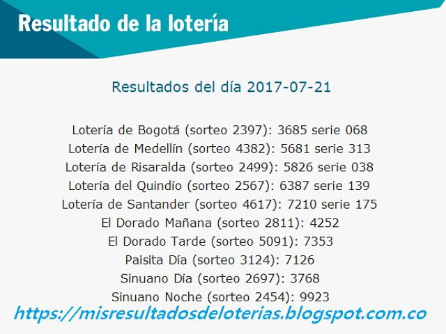 Resultado de la Lotería: Como jugo la lotería anoche | Resultados diarios d...