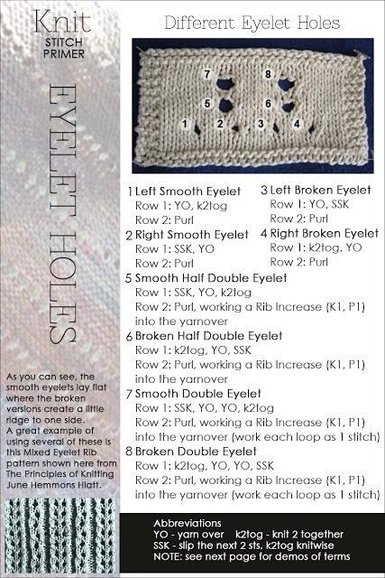 Eyelet Stitch Overview.