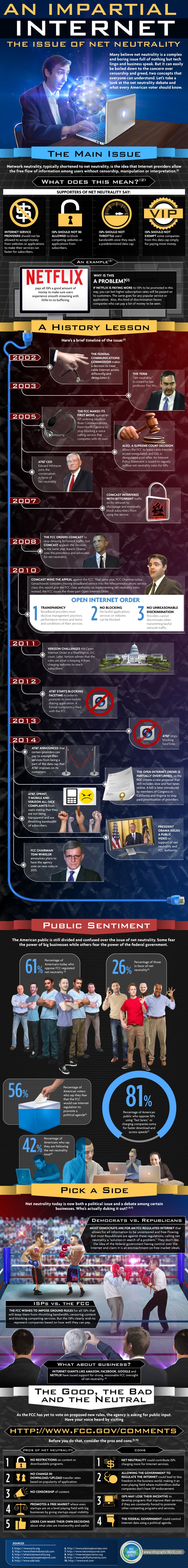 An Impartial Internet: The Issue of Net Neutrality #infographic #Internet #NetNeutrality