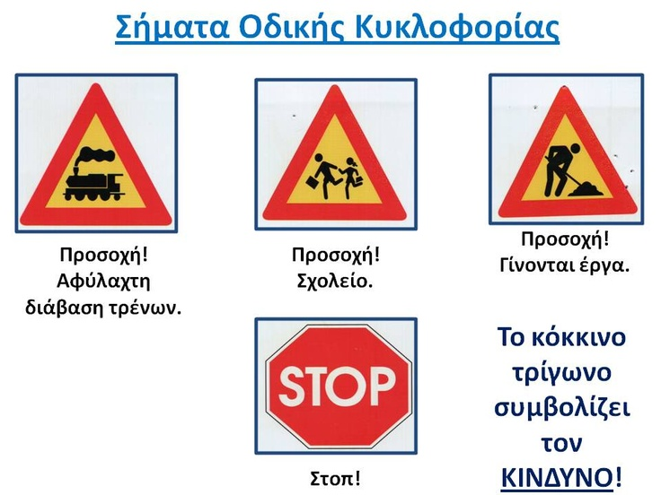 Δραστηριότητες, παιδαγωγικό και εποπτικό υλικό για το Νηπιαγωγείο: Πίνακας Αναφοράς για τα Σήματα Οδικής Κυκλοοφορίας