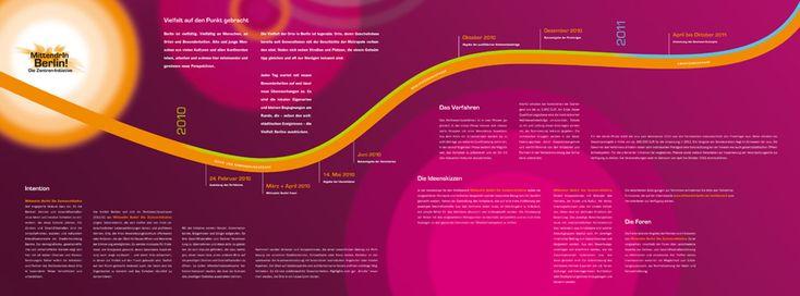 Design des von okamo aus Berlin gestalteten Zeitstrahls auf der Rückseite des Din-A1-Plakats für den Wettbewerb 2010/11 der Zentren-Initiative MittendrIn Berlin!. Der Zeitstrahl verdeutlicht den Verfahrensablauf mit allen wichtigen Terminen über einen Zeitraum von zwei Jahren. Der Wettbewerb wird von der Senatsverwaltung für Stadtentwicklung und der IHK Berlin zusammen mit privaten Partnern zweijährlich ausgerichtet