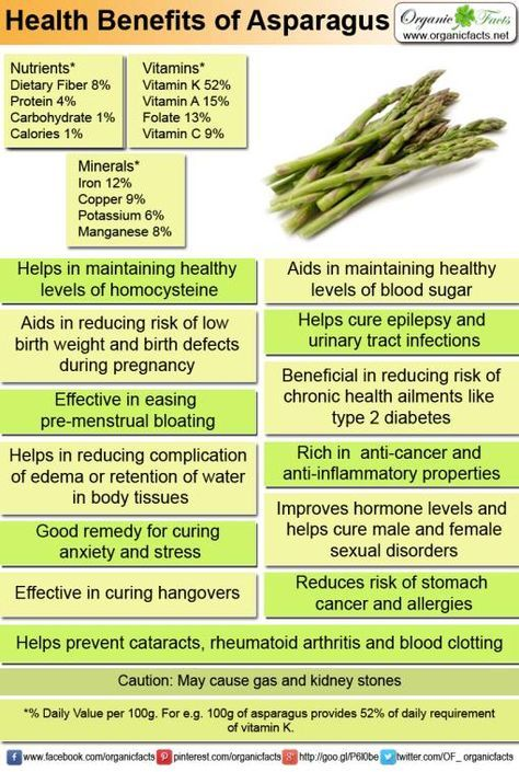 Anti-Tumor Properties: Asparagus racemosus, or wild asparagus, contains a certain variety of phytonutrients known as saponins. Studies have demonstrated that the saponins obtained from asparagus possess anti-cancer and anti-inflammatory properties.