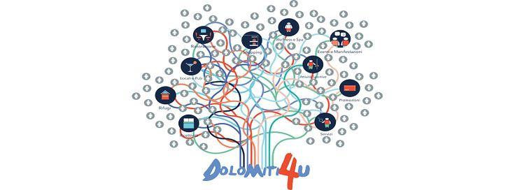Dolomti 4U - #dolomiti4u #dolomiti #tree #icons #categories
