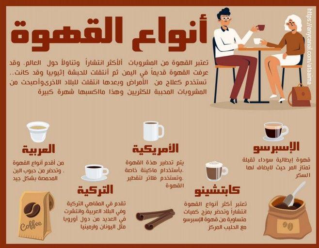 Pin By Heamabd On صحة Food Recipies Health Recipies