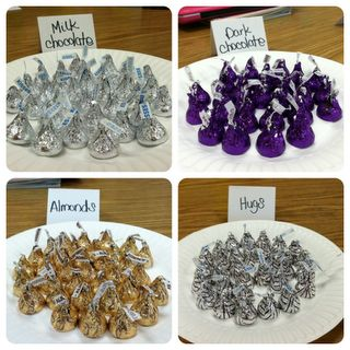 Hershey Kiss Opinion Writing - could adapt for persuasion in 8th grade
