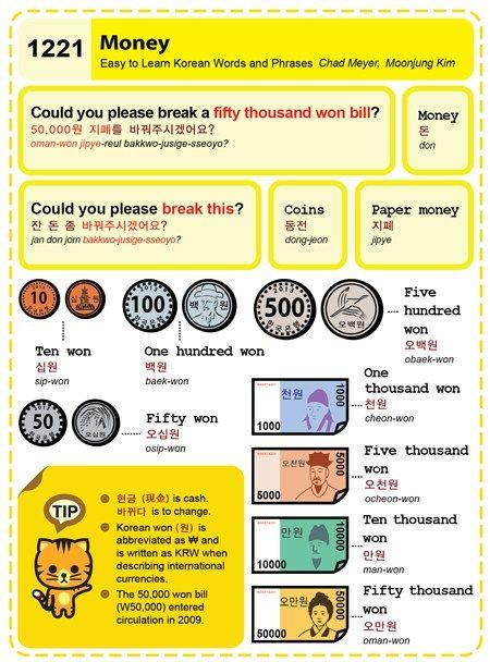Easy to Learn Korean 1221 – Money.