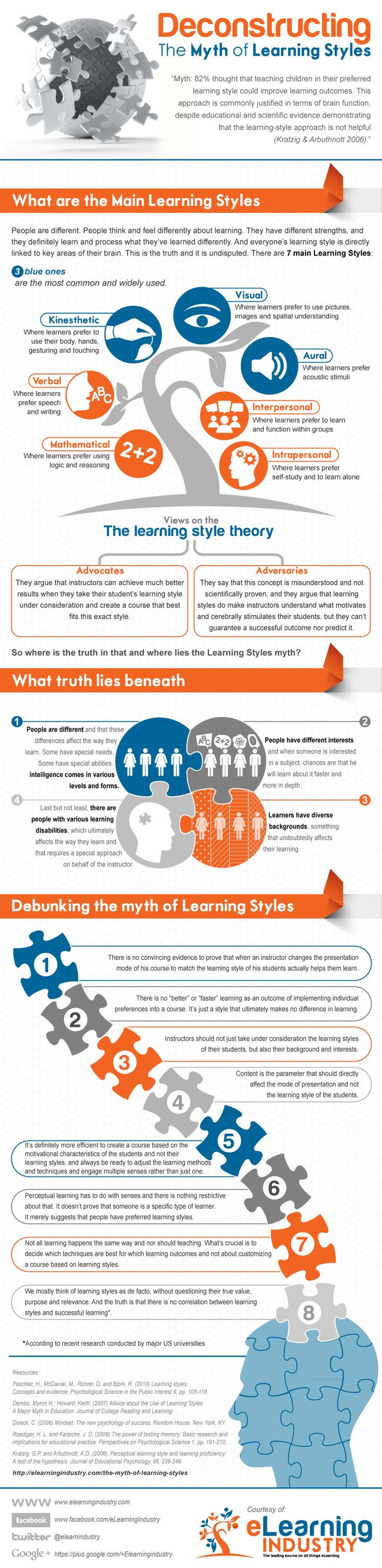 The Myth of Learning Styles Infographic plus a very informative article to Debunk the myth of Learning Styles!