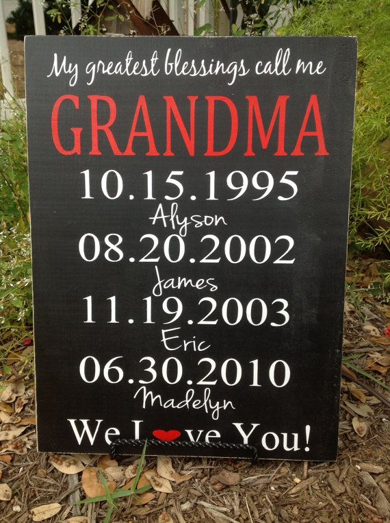 Personalized Grandparents Gift Moms Greatest by CastleInnDesigns ...