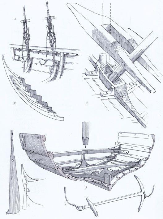 Ship details Viking
