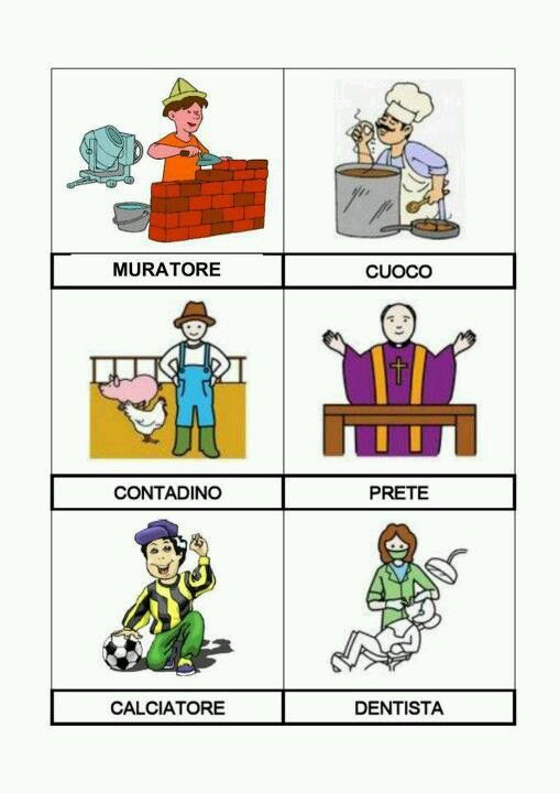 Learning Italian - Professions
