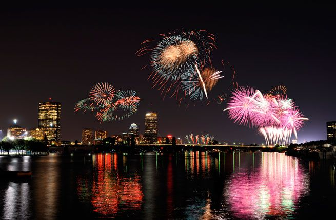 America's Best 4th of July Fireworks Displays