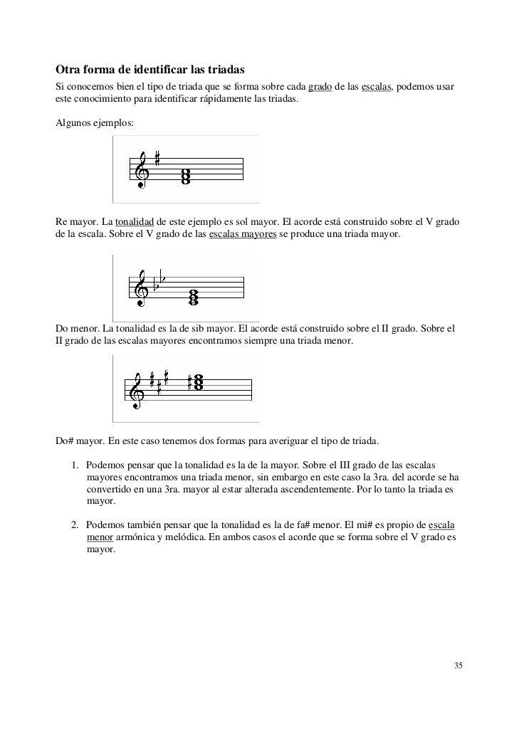 Teoria Musical Solfeo Teoría Musical Musical Solfeo