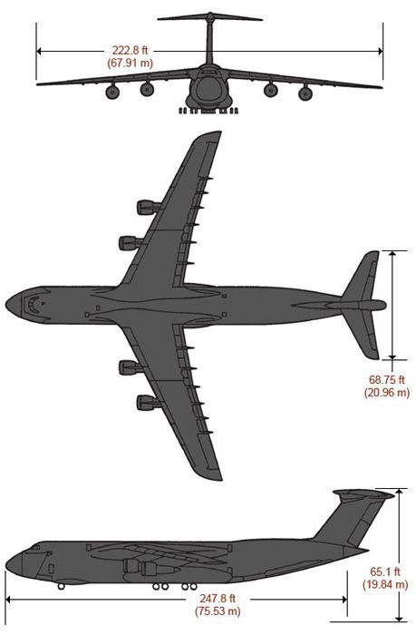 Lockheed C-5 Galaxy - Price, Features, and Specs