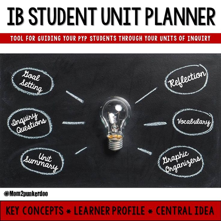 Organize your International Baccalaureate PYP students with this IB unit planner! This planner includes everything your students will need to organize and reflect on your PYP units of inquiry.