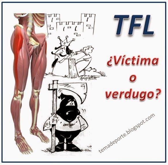El tensor de la fascia lata está involucrado de manera asidua con diferentes patologías de rodilla, cadera, columna lumbar, e incluso pie ...