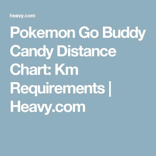 Pokemon Go Buddy Candy Distance Chart: Km Requirements | Heavy.com