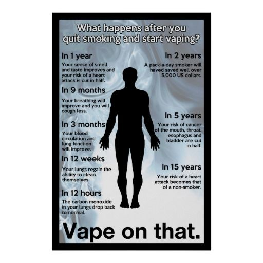 Vape on That! Informational Poster (Do not ASSUME, get the facts!)