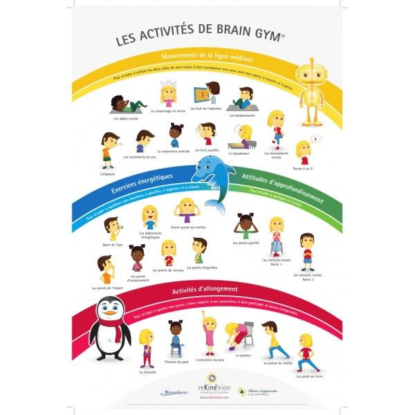 Fabuleux 26 best Gym - Brain Gym images on Pinterest   Brain gym, Brain  CB66