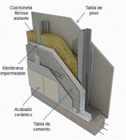 steel framing barrera de vapor material - Buscar con Google
