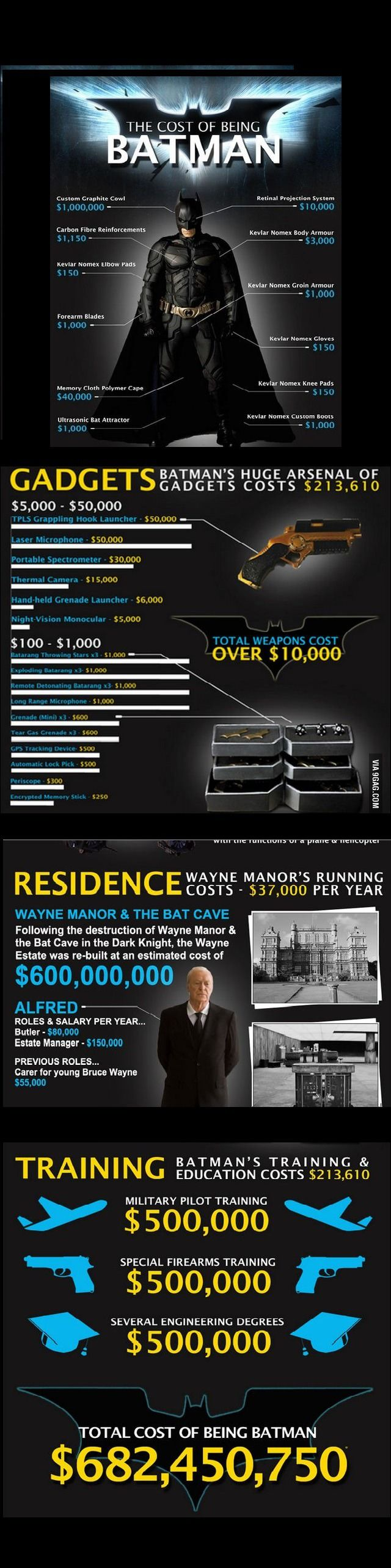 I want to be Batman, I only need 600 000 000$ - 9GAG