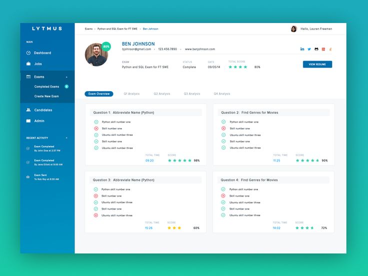 Visual redesign for an engineering recruitment application where coding tests are taken online and scored.