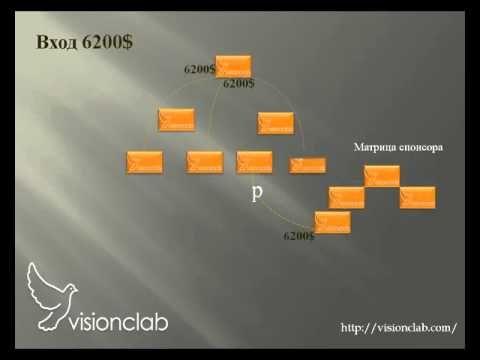 VISIONCLAB, программа Шаг к мечте 480p
