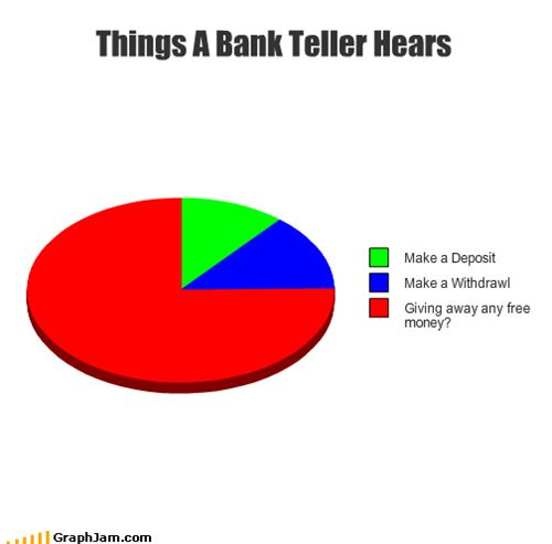 Things A Bank Teller (Or as I Just A Teller no bank lol) Hears