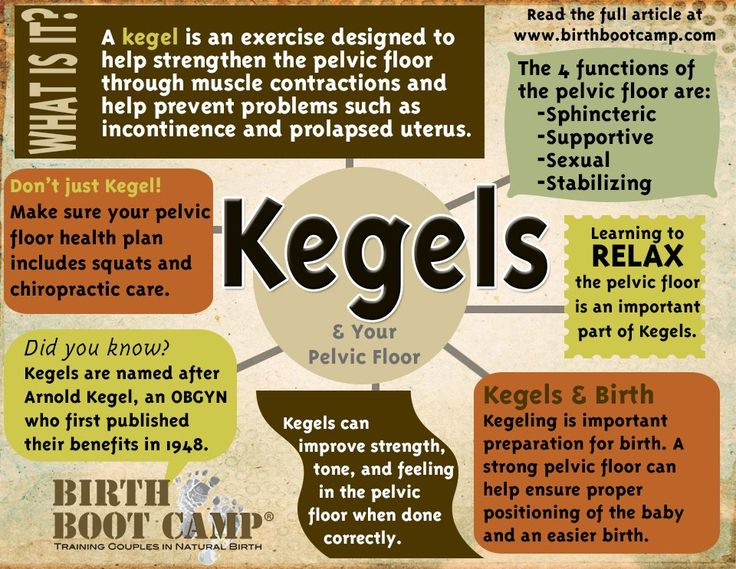 A great in depth and well researched article from Birth Boot Camp on Kegel's , pelvic floor exercises and birth.