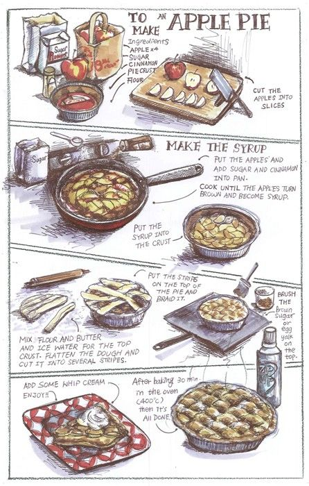 Hand Sketches of Apple Pie Recipe sketched by Leslie Wang-ONCE