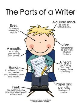 Poster:  The Parts of a Writer {Boy}  $
