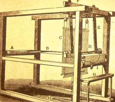 A Visual History of the Industrial Revolution: 1733 - Flying Shuttle, Automation of Textile Making & The Industrial Revolution
