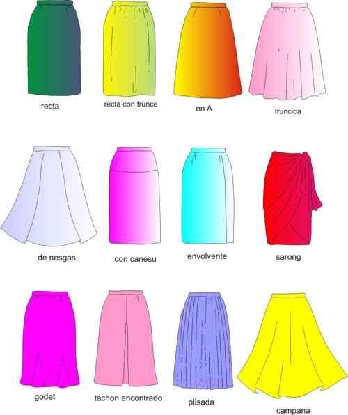 b0161cbcf Tipos de faldas
