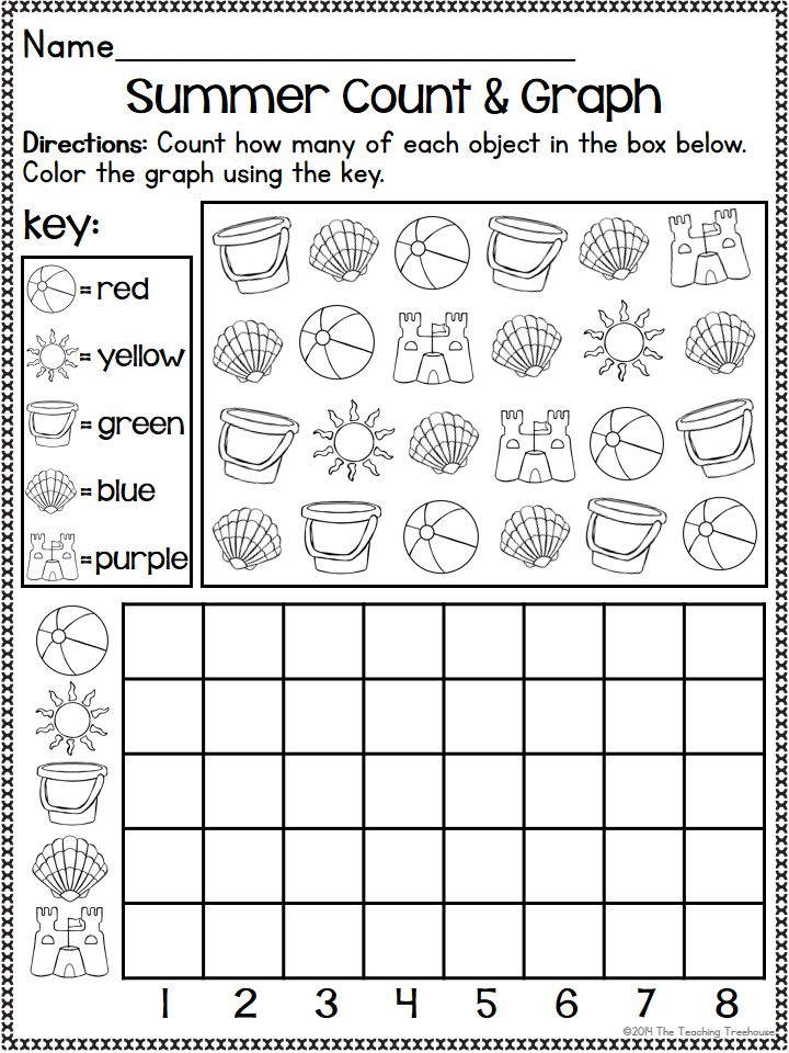 41 best Graphing images on Pinterest | Graphing worksheets, Learning ...
