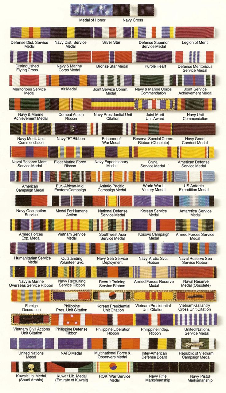 Ties inspired by military medals and ribbons military for Army awards and decoration