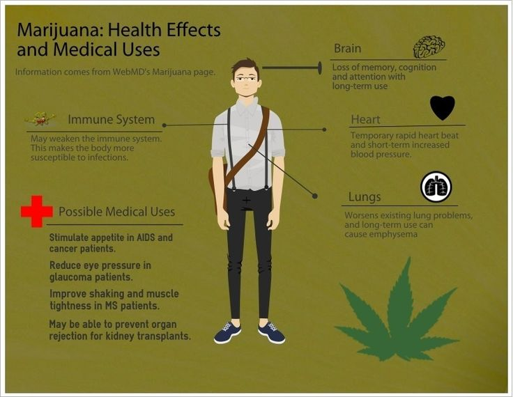 the beneficial effects of the use of medical marijuana and the destruction of stereotypes regarding  A 2012 study on marijuana's effects on the lungs came up with this conclusion: occasional and low cumulative marijuana use was not associated with adverse effects on pulmonary function.
