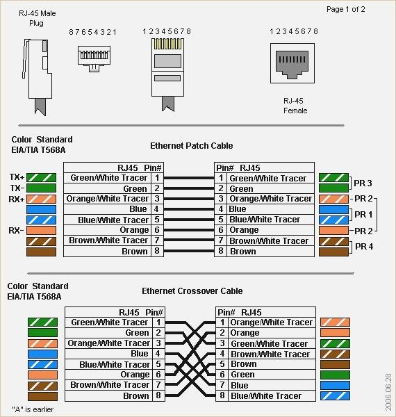Ethernet Cables Rj45 Colors Crossover B B Electronics Ethernet Cable Rj45 Ethernet Wiring