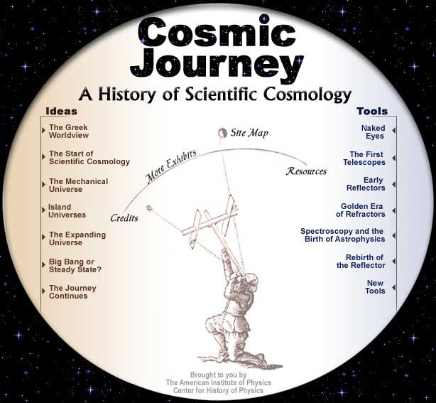 """""""Cosmic Journey: A History of Scientific Cosmology"""" - Click on the links for information about a particular topic."""